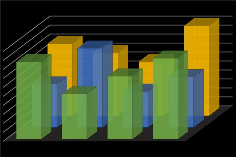 bar graph showing frequency distribution